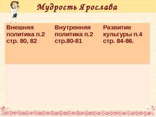 Мудрость Ярослава Внешняя политика п.2 стр. 80, 82 Внутренняя политика п.2 ст