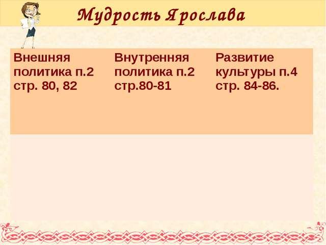 Мудрость Ярослава Внешняя политика п.2 стр. 80, 82 Внутренняя политика п.2 ст...