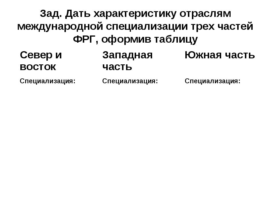 Зад. Дать характеристику отраслям международной специализации трех частей ФРГ...