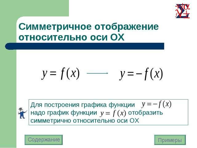 Симметричное отображение относительно оси OX Для построения графика функции н...