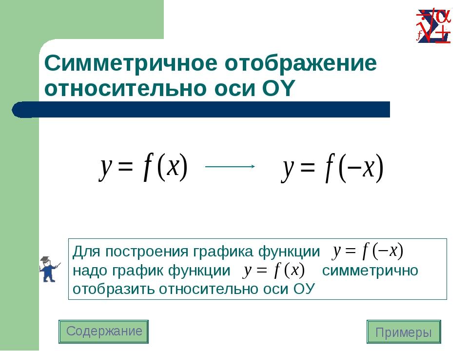 Симметричное отображение относительно оси OY Содержание Примеры