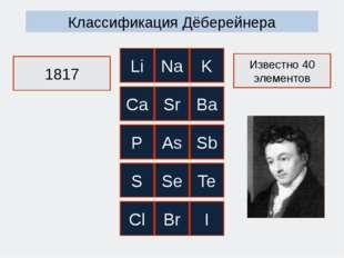 Классификация Дёберейнера 1817 Известно 40 элементов K Na Li Sb As P I Br Cl