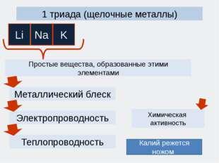 1 триада (щелочные металлы) Простые вещества, образованные этими элементами Х