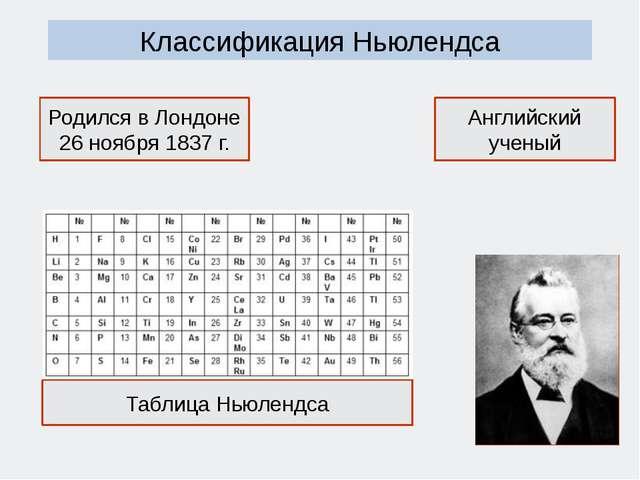Классификация Ньюлендса Английский ученый Родился в Лондоне 26 ноября 1837 г....