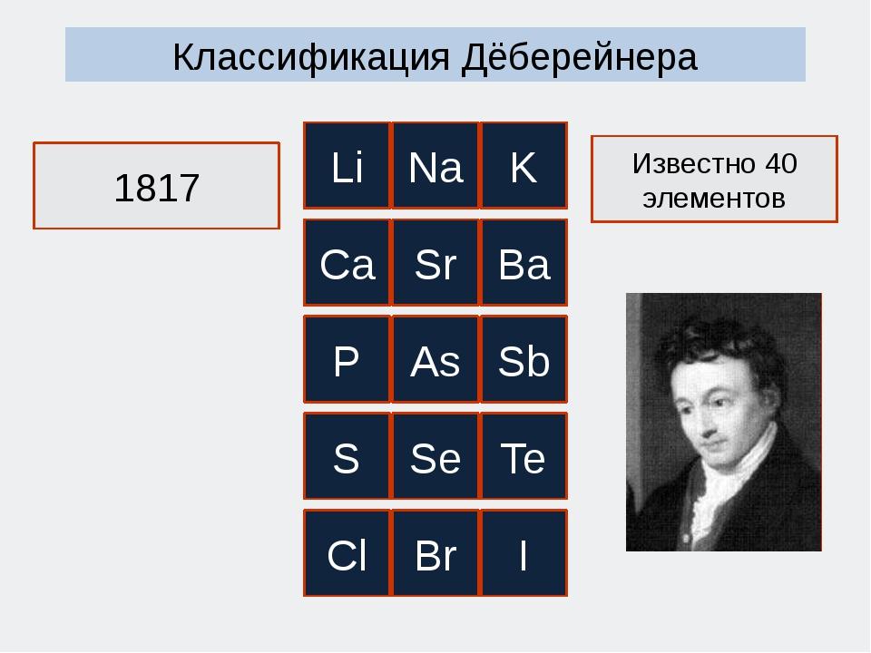Классификация Дёберейнера 1817 Известно 40 элементов K Na Li Sb As P I Br Cl...