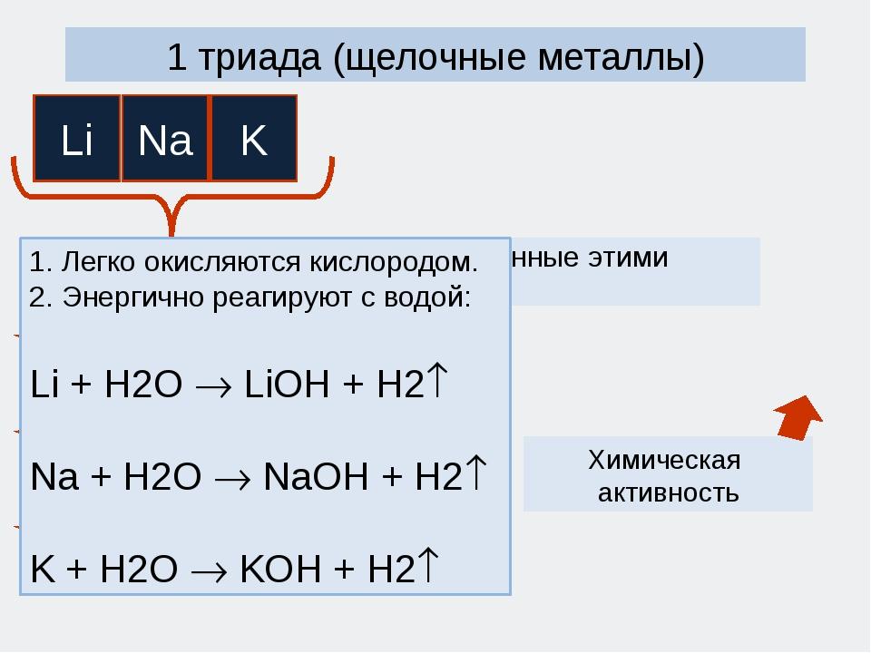 1 триада (щелочные металлы) Простые вещества, образованные этими элементами 1...