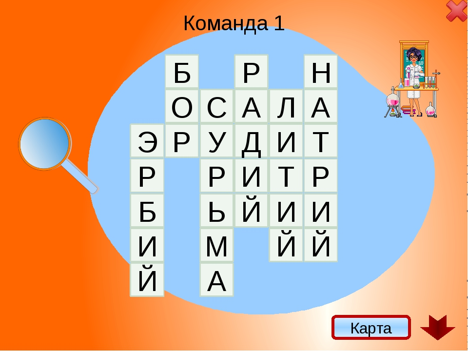 Команда 1 Э У Д Р И Т Карта