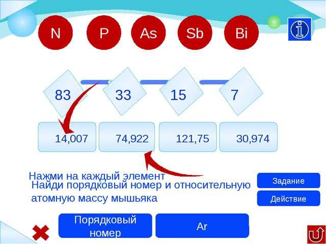 Картинки http://elements.dp.ua/ptable.html -коллекция химических элементов (ф...