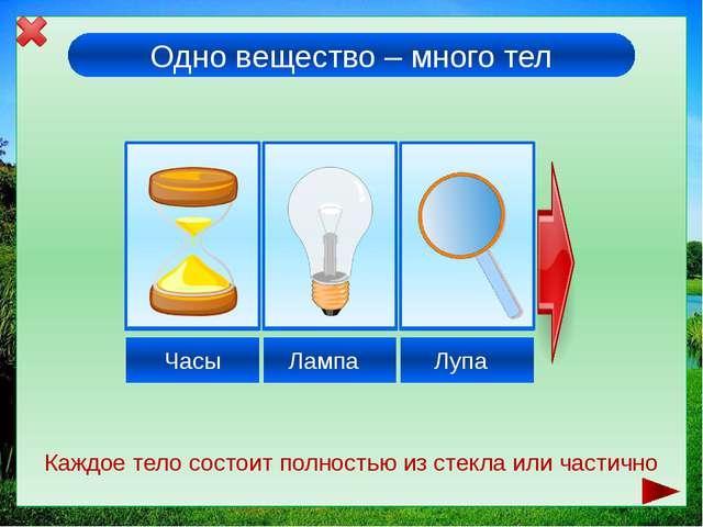 Ссылки на картинки: Слайд № 25 http://www.clker.com/clipart-4490.html - возду...