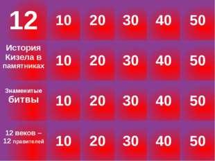 Иваны в Российской истории «50» Какой из Иванов меньше всех занимал российски
