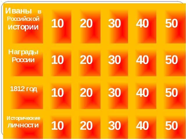 Иваны в Российской истории «40» С именем этого Ивана связана история появлени...