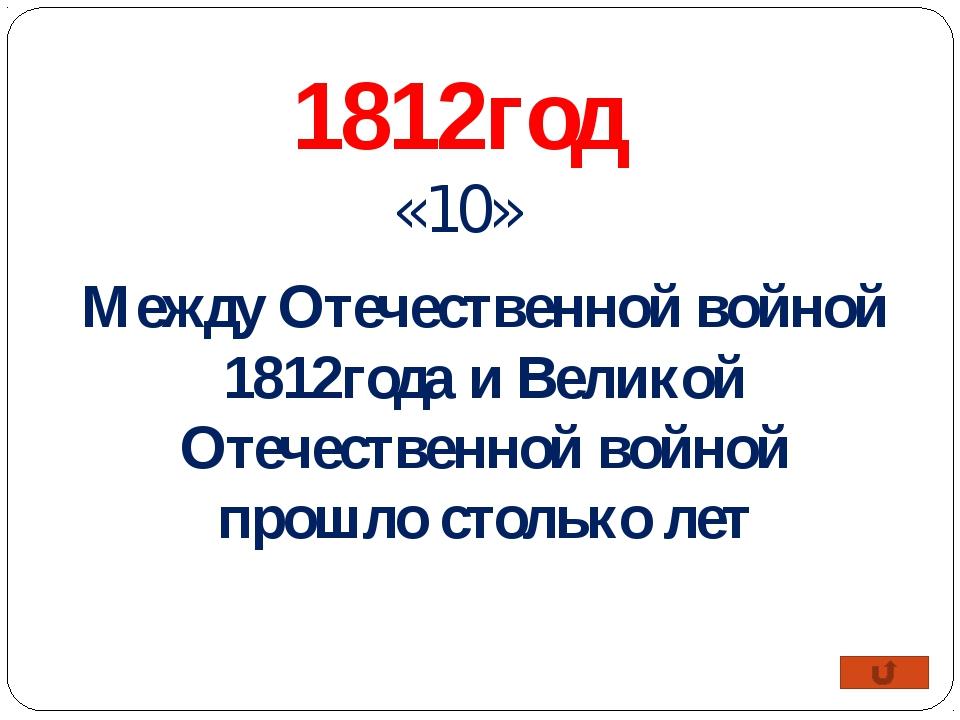 История Кизела в памятниках «20» Этот известный ученый побывал в нашем городе...