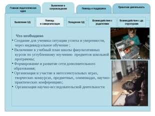 Проектная деятельность Помощь и поддержка Выявление и сопровождение Главная п