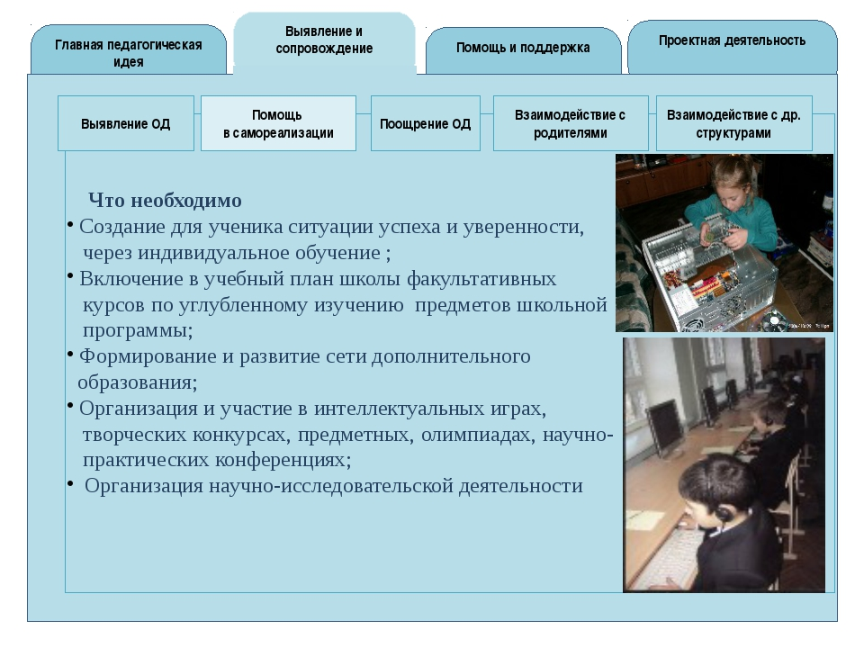 Проектная деятельность Помощь и поддержка Выявление и сопровождение Главная п...