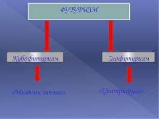 ФУТУРИЗМ Кубофутуризм Эгофутуризм «Мезонин поэзии» «Центрифуга»