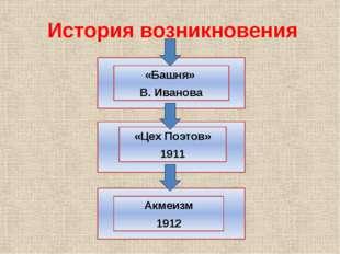 История возникновения «Башня» В. Иванова «Цех Поэтов» 1911 Акмеизм 1912
