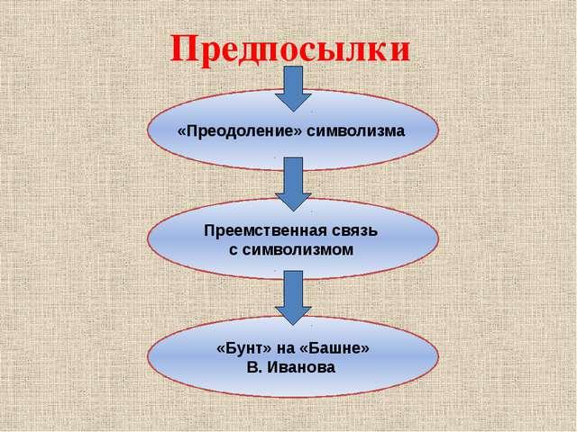 Предпосылки «Преодоление» символизма Преемственная связь с символизмом «Бунт»...