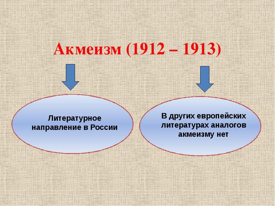 Акмеизм (1912 – 1913) Литературное направление в России Вдругих европейских...