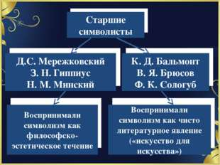 Старшие символисты К. Д. Бальмонт В. Я. Брюсов Ф. К. Сологуб Д.С. Мережковск