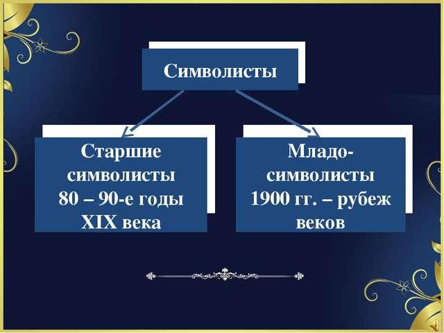 Символисты Младо-символисты 1900 гг. – рубеж веков Старшие символисты 80 – 9...