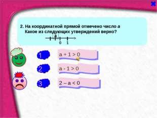 - + 2. На координатной прямой отмечено число а Какое из следующих утверждений