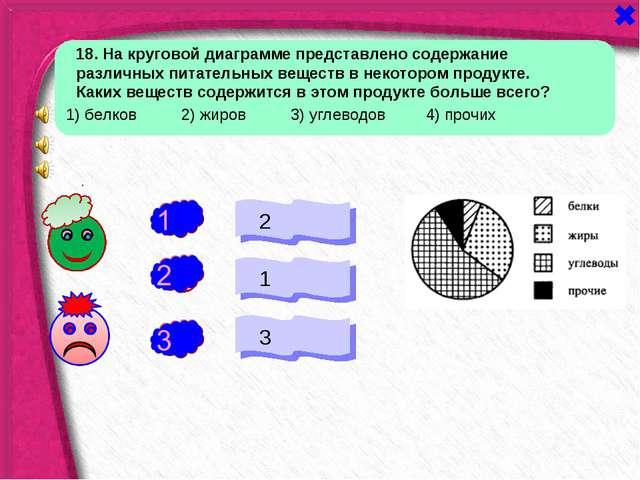 + - 2 1 3 - 1) белков 2) жиров 3) углеводов 4) прочих 18. На круговой диаграм...