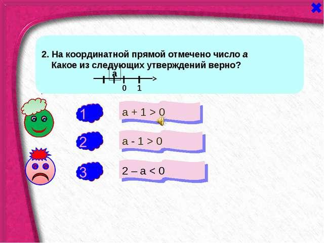 - + 2. На координатной прямой отмечено число а Какое из следующих утверждений...