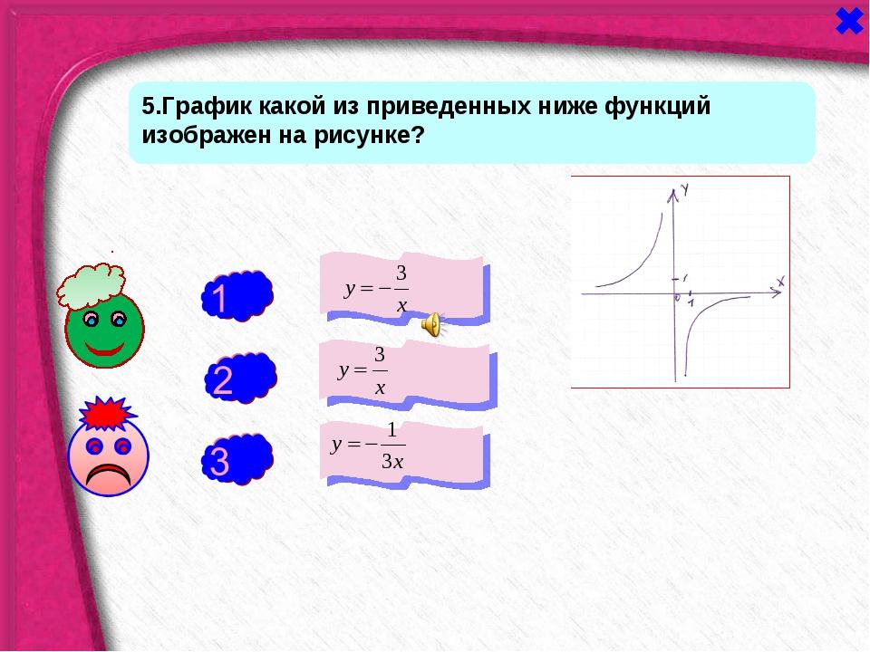 - + 5.График какой из приведенных ниже функций изображен на рисунке? -