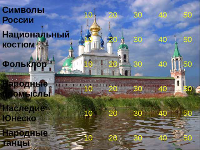 СИМВОЛЫ РОССИИ Как вы думаете, о каком неофициальном символе России, идёт реч...