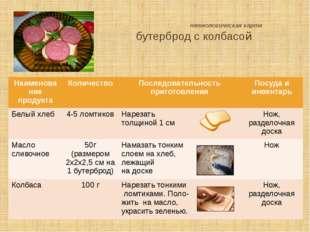 технологическая карта бутерброд с колбасой Наименование продукта Количество