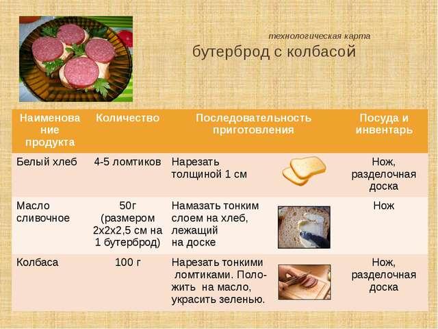 технологическая карта бутерброд с колбасой Наименование продукта Количество...