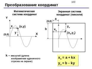 Преобразование координат (x,y) X Y x y Математическая система координат Экран