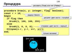 Процедура procedure Draw(x, y: integer; flag: boolean); const r = 10; begin i