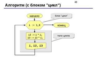 """Алгоритм (с блоком """"цикл"""") начало i, i2, i3 конец i2 := i * i; i3 := i2 * i;"""
