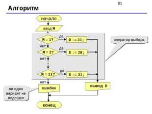 Алгоритм начало конец оператор выбора ни один вариант не подошел ввод M да не