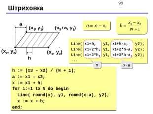 Штриховка (x1, y1) (x2, y2) (x3, y2) a h (x3+a, y1) Line( x1+h, y1, x1+h-a, y