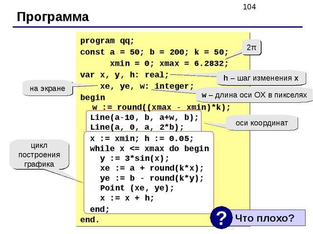 Программа 2π h – шаг изменения x w – длина оси ОХ в пикселях на экране оси ко...