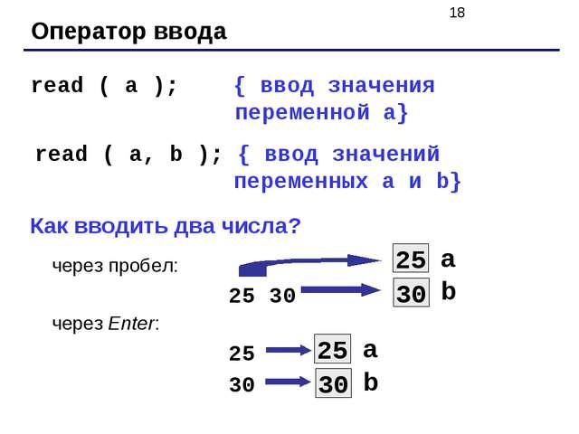 Оператор ввода read ( a ); { ввод значения переменной a} read ( a, b ); { вво...