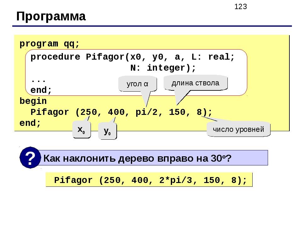 Программа program qq; procedure Pifagor(x0, y0, a, L: real; N: integer); ......