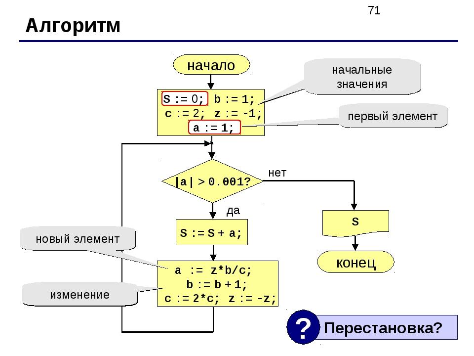 Алгоритм начало S конец нет да  a  > 0.001? S := S + a; S := 0; b := 1; c :=...