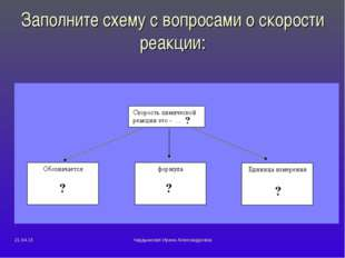 Заполните схему с вопросами о скорости реакции: * Чардымская Ирина Александро