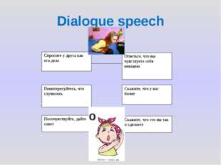 Dialogue speech