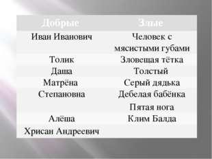Добрые Злые Иван Иванович Человек с мясистыми губами Толик Зловещая тётка Даш