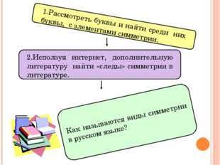 1.Рассмотреть буквы и найти среди них буквы, с злементами симметрии. Как назы