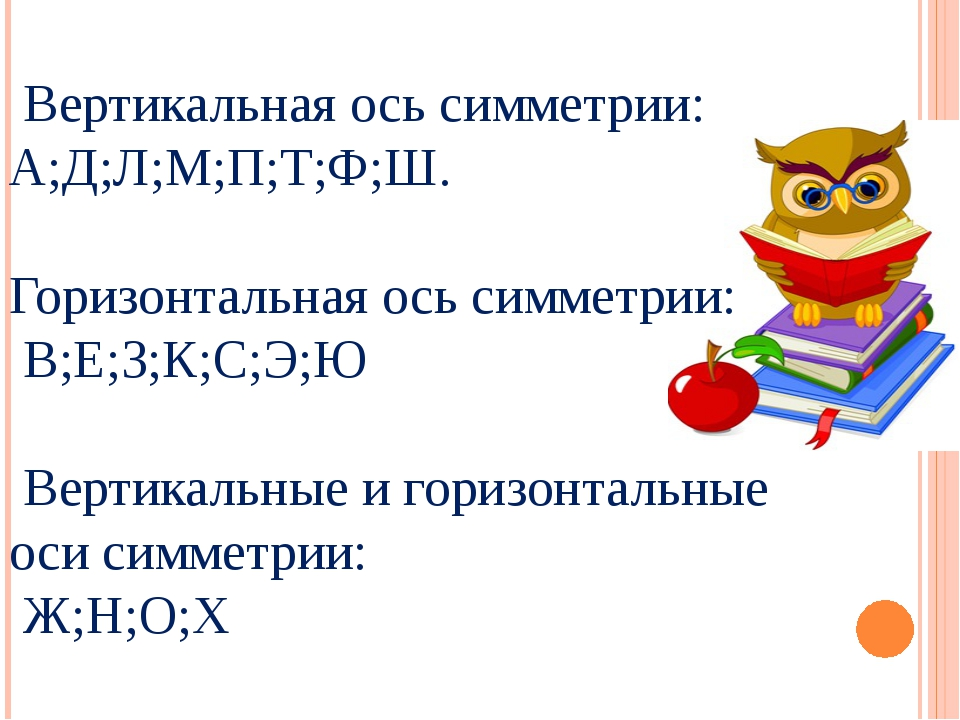 Вертикальная ось симметрии: А;Д;Л;М;П;Т;Ф;Ш. Горизонтальная ось симметрии: В...