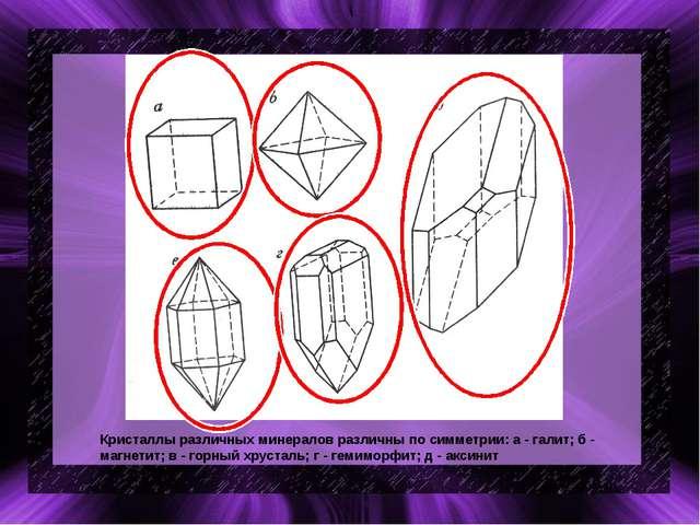 Кристаллы различных минералов различны по симметрии: а - галит; б - магнетит...
