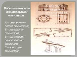 Виды симметрии в архитектурной композиции: А – центрально-осевая симметрия;