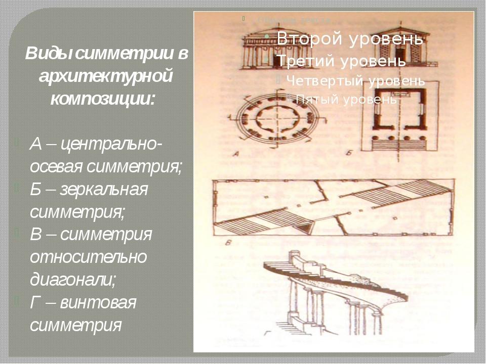 Виды симметрии в архитектурной композиции: А – центрально-осевая симметрия;...