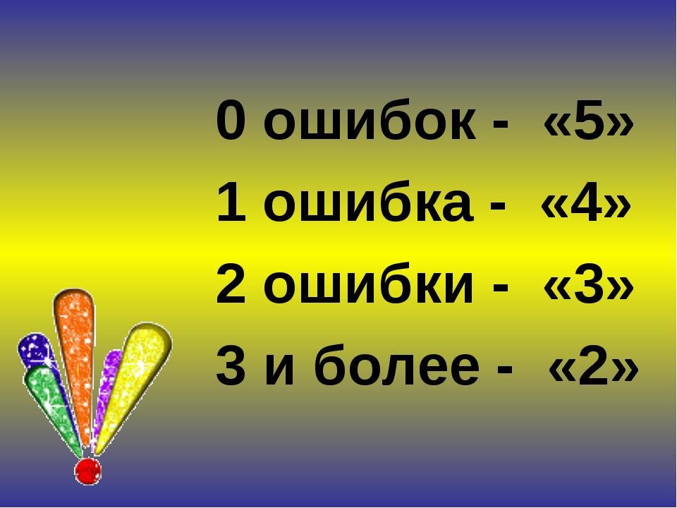 0 ошибок - «5» 1 ошибка - «4» 2 ошибки - «3» 3 и более - «2»