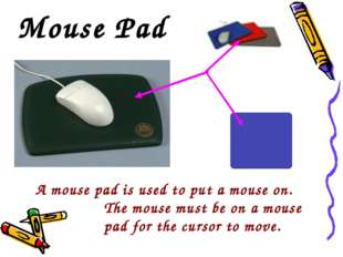 Mouse Pad A mouse pad is used to put a mouse on. 		The mouse must be on a mou